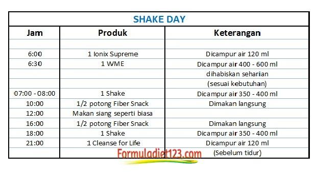 tabel-shake-day